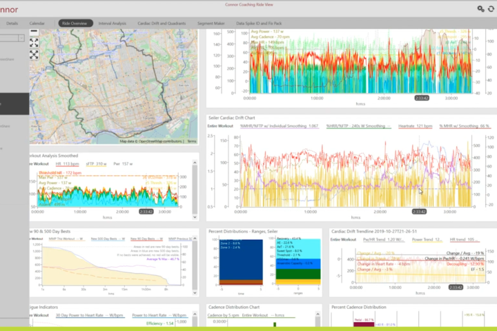 Long Slow Distance Ride Analysis in TrainingPeaks WKO
