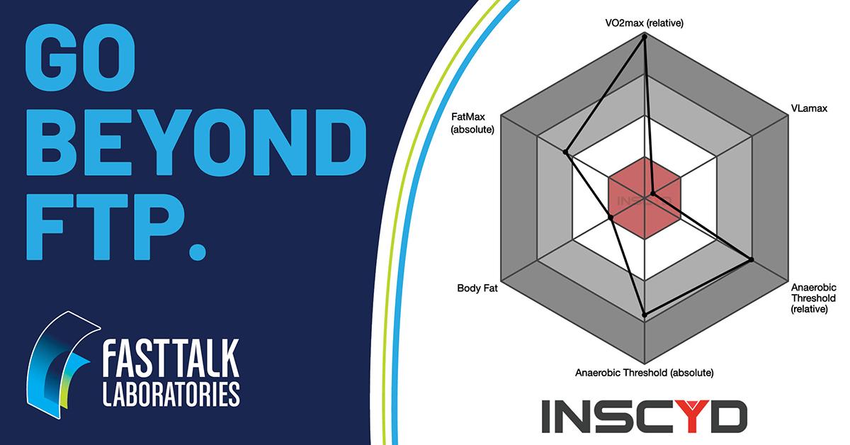 Fast Talk Labs INSCYD Testing