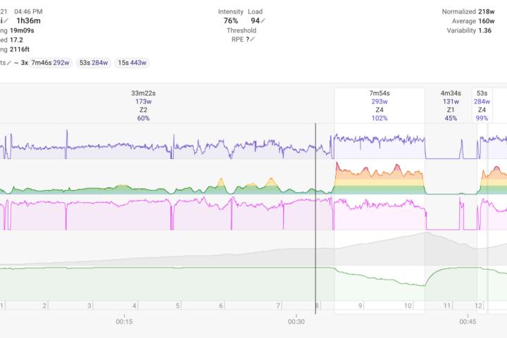 training metrics from intervals.icu